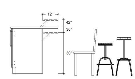 largeur bar cuisine planifier une cuisine ergonomique