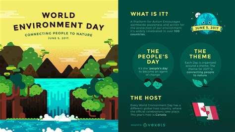 design for the environment canada world environment day 2017 infographic vector download