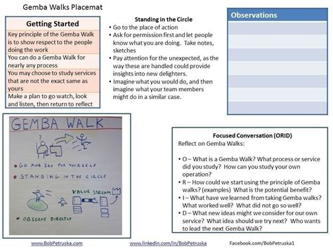 gemba walk template letter world