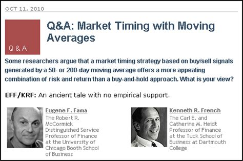 market timing with moving averages the anatomy and performance of trading new developments in quantitative trading and investment books dear mr eugene fama are you kidding au tra sy