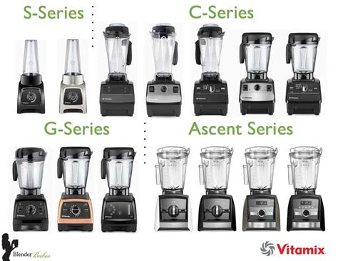 Vitamix One Blender which is the best vitamix to buy 2018 1 vitamix blender