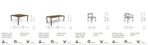 acquisto tavoli on line acquisto sedie on line fabulous stunning vendita sedie