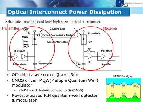 power dissipation in integrated circuits integrated circuit power dissipation 28 images power dissipation integrated circuits 28