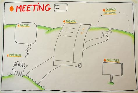17 best images about graphic recording on