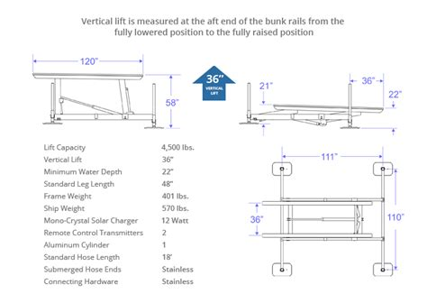 boat lift wiring diagram 24 wiring diagram images