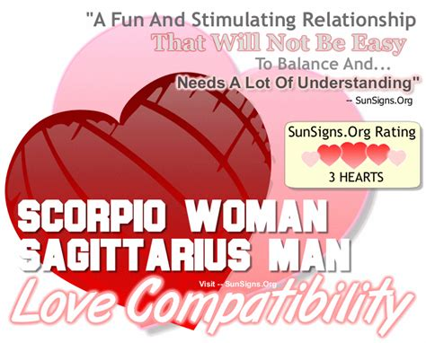 scorpio woman compatibility with men from other zodiac