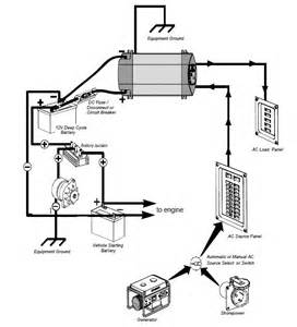 xantrex wiring diagram breaker get free image about wiring diagram