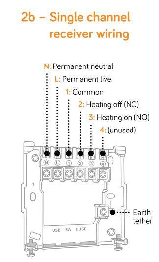 2 4 ecotec wiring diagram ecotec starter replacement