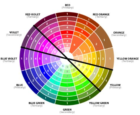 complementary colors list amazing color wheel split complementary 2014 s color inspiration lumivisions blog lumivisions