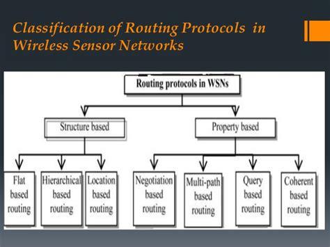 pattern classification in wireless networks presentation1