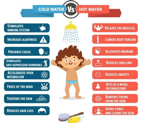 Is A Cold Shower For A Fever by Showers And Cold Showers Work Equally Well On Your Here S How Indiatimes