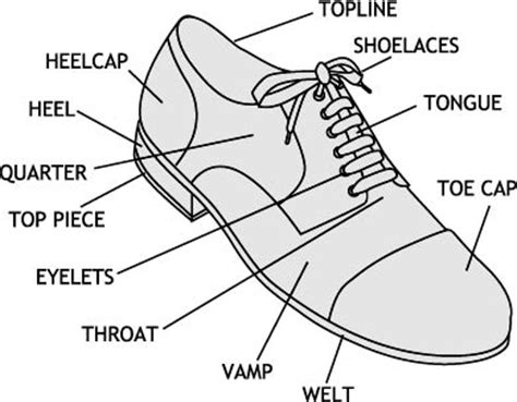 swinging terminology introductory leather care guide goodyearwelt