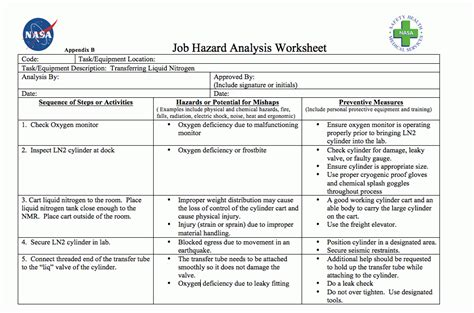 job safety analysis exles library download pdf