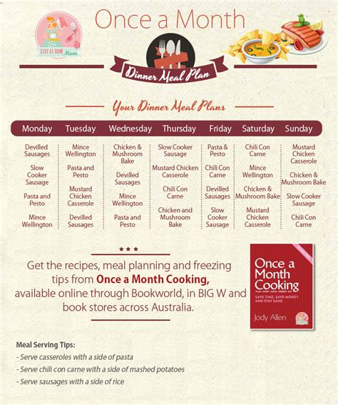 best 25 budget meal planning ideas on pinterest ynab 4