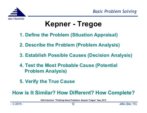 kepner tregoe problem solving template basic 8d problem solving tools methods part 1