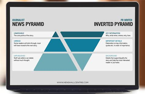 Pyramid Style Of Report Writing by How To Match Pr Writing With Journalists Work Henshall Centre