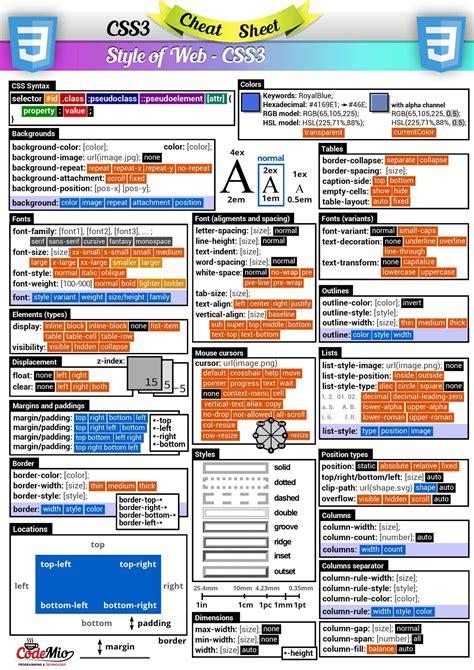 css layout cheat sheet useful html5 css3 javascript cheat sheets hd