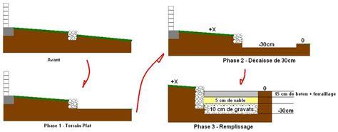 Exceptionnel Dalle Beton Pour Piscine Hors Sol #1: dalle-beton-piscine-hors-sol-terrain-dervers-392508marchesuivre.jpg