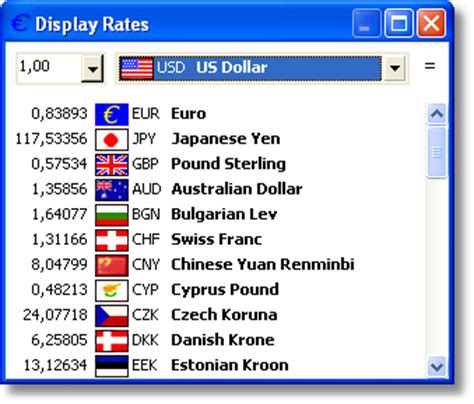 Free Online Design ab euro screen shots ab euro free currency calculator