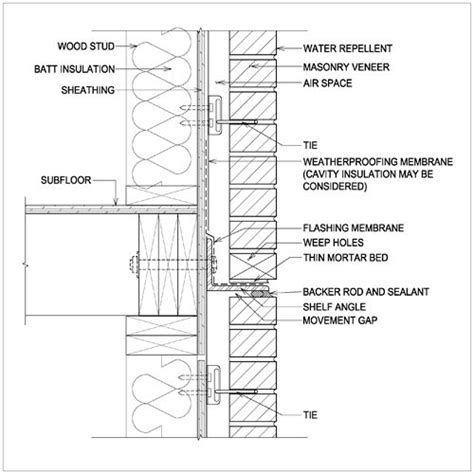 brick curtain wall detail 25 best ideas about brick construction on pinterest pit