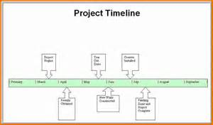 Microsoft Timeline Template by Microsoft Word Timeline Template Timeline Word Jpg