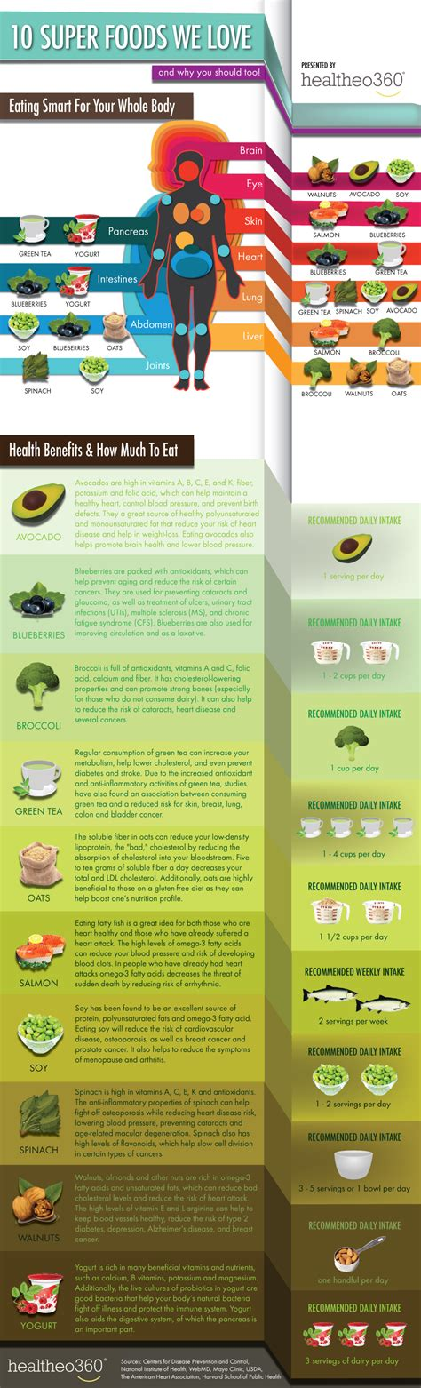 What Exactly Are Superfoods by The 10 Best Superfoods For Your