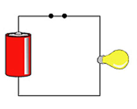 closed circuit electricity image of a closed circuit including a battery wired to a