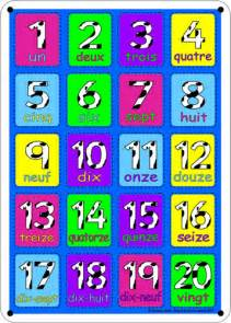 gallery numbers in french 1 20
