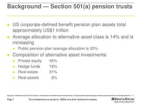 pension section the tax impact on pension plans vebas and more