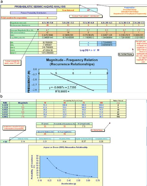 Slope Stability Analysis Spreadsheet by Method Of Slices Slope Stability Analysis Yaruki Up Info