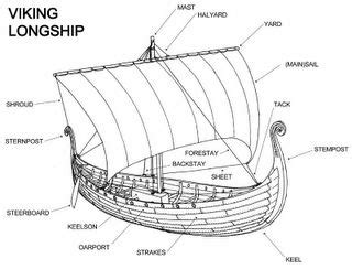 parts of a dragon boat image result for viking ship labeled pictures
