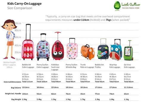 checked baggage size chart luggage a quick guide to kids carry on luggage little gulliver