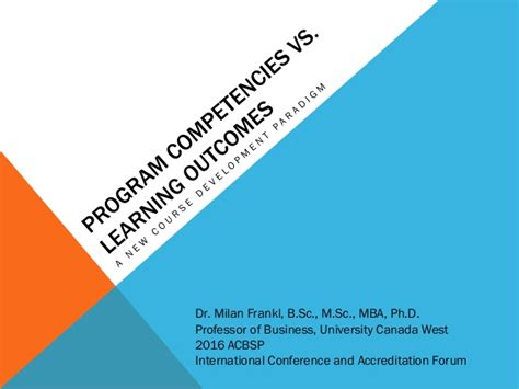 Mba Course Outcomes by Milan Frankl Program Competencies Versus Learning