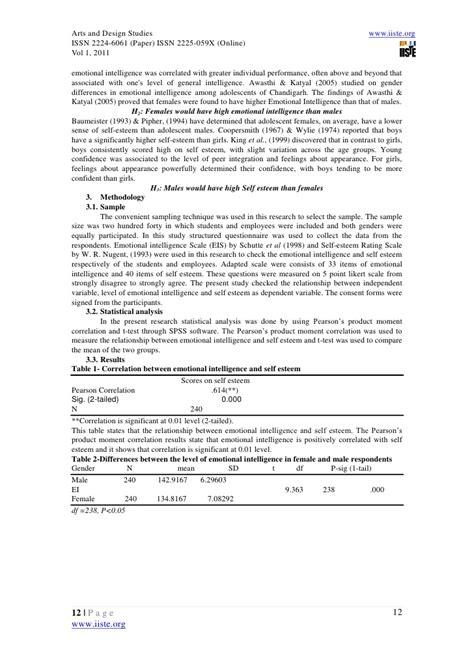 self esteem research paper buy research papers cheap low self esteem