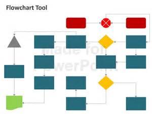 Editable Flowchart Template by Flowchart Tool Editable Powerpoint Template