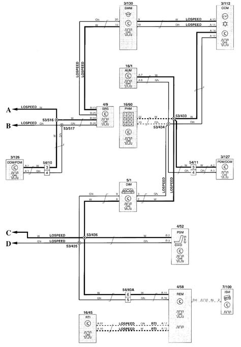 volvo v70 2001 wiring diagrams power distribution