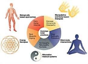 Complementary alternative medicine cam acupuncture cam