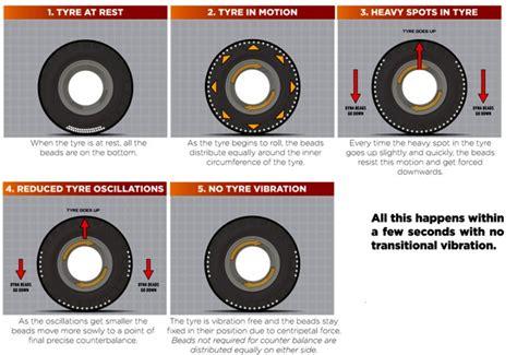 bead balancing tires dyna miracle balancing cure or tire snake