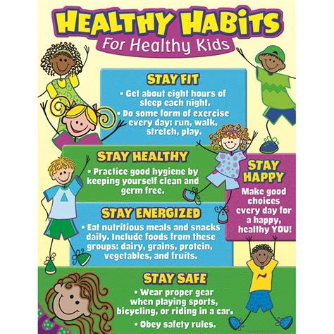 Caterpillar Blood Safety healthy habits for healthy chart learning charts