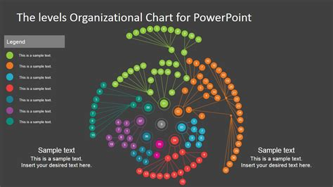 circular organizational chart template multi level circular organizational chart template