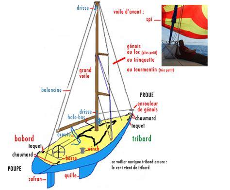 safran bateau a voile une ann 233 e pour et prolongation lexique illustr 233