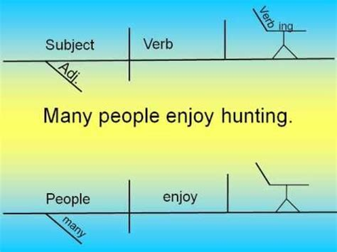advanced sentence diagramming best 25 gerund exercises ideas on