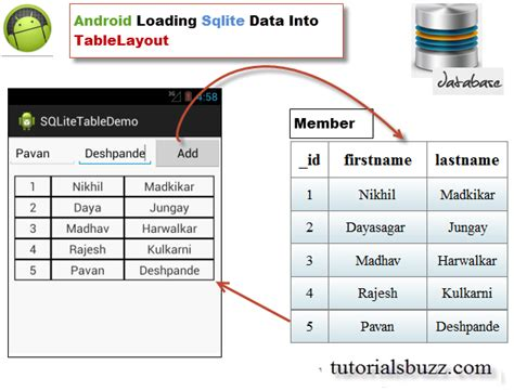 android table layout exle android loading sqlite data into tablelayout tutorialsbuzz