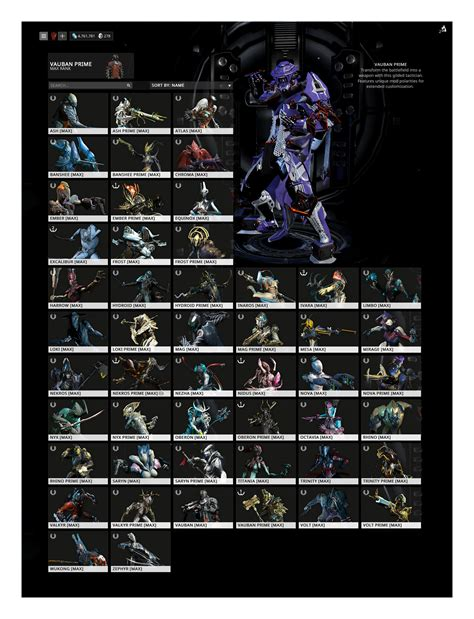 all about frames warframe all related keywords warframe all