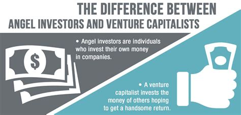 Best Mba Program For Equity Or Venture Capital by New Venture Capital Fund For Small Businesses Money 101