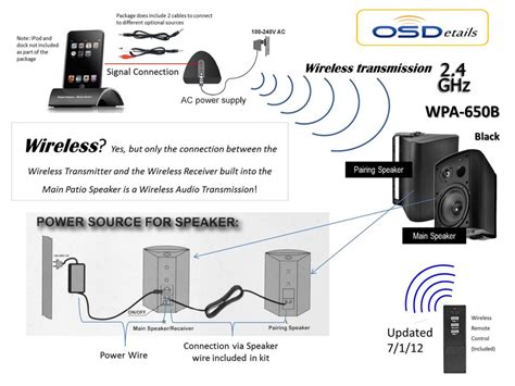 outdoor sound systems for patios wireless outdoor speakers patio pair osd audio wpa 650