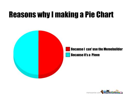 Make A Pie Chart Meme - reasons why i making a pie chart by recyclebin meme center