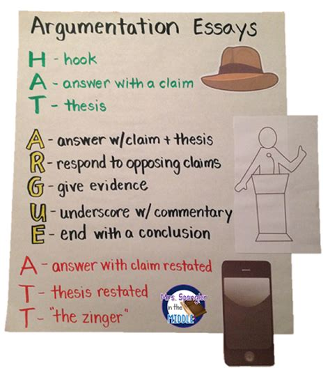 Mending Wall Theme Essay by Mending Wall Analysis Essay Get Expert And Affordable Paper Writing Help