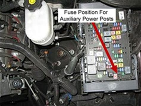 location  fuses  power distribution box  install brake controller   chevrolet