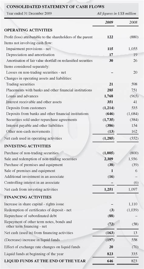 13 personal financial statement form free download financial
